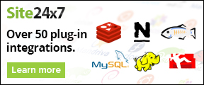 Over 50 plug-in integrations. Learn more.