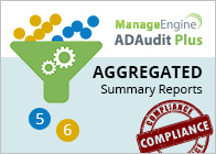 Aggregated Summary Reports