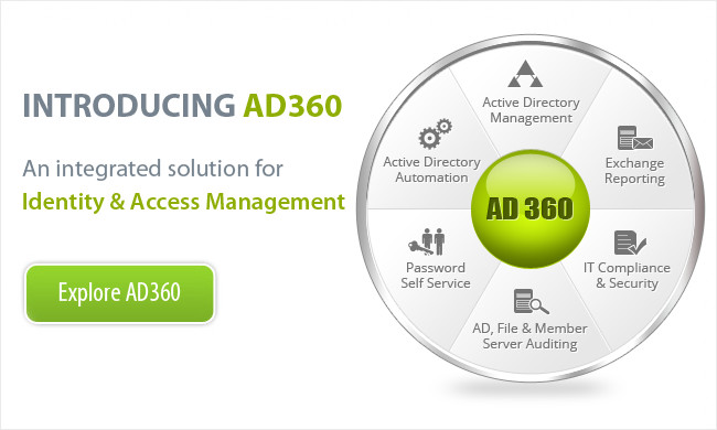 Introducing AD360