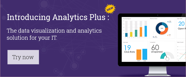 Introducing Analytics Plus - The self-service IT analytics solution from ManageEngine.