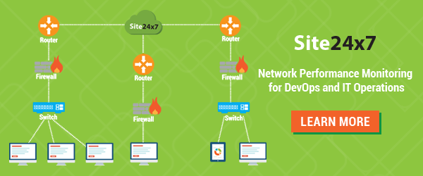 Comprehensive network monitoring, from the cloud, with Site24x7